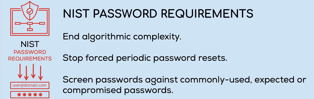 nist password standards