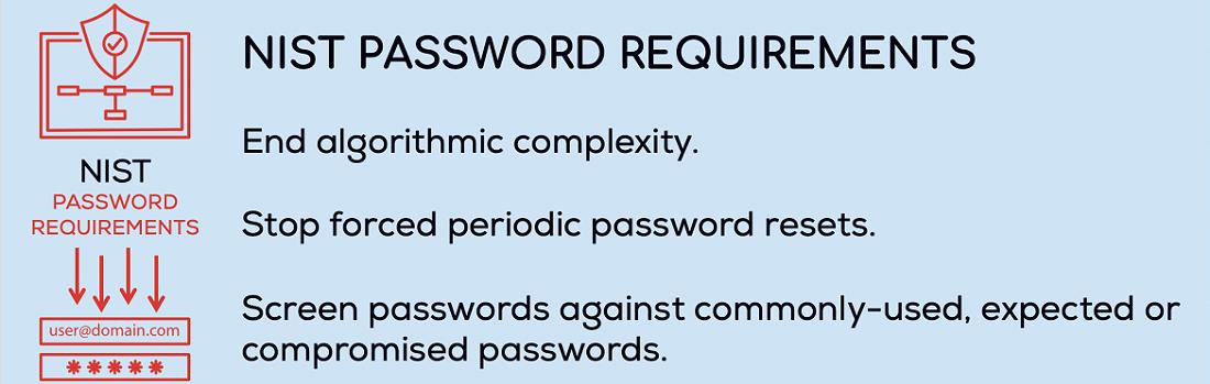 nist password standards